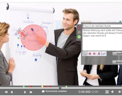 Wie interaktive Videos zum Kunden kommen